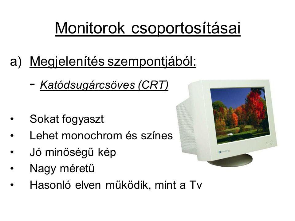Monitorok csoportosításai