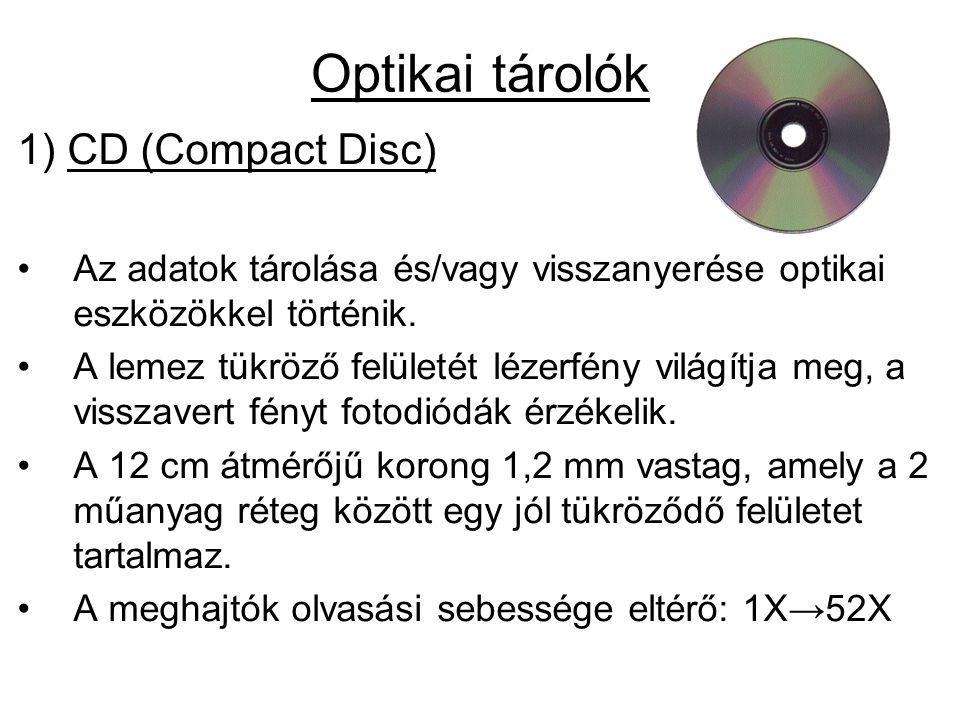 Optikai tárolók 1) CD (Compact Disc)