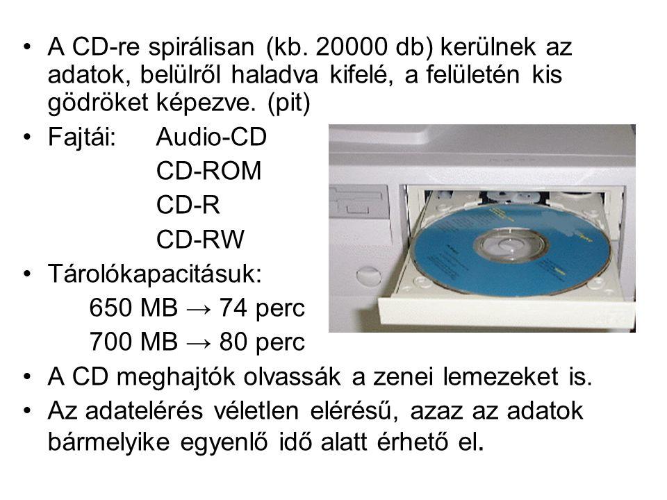 A CD-re spirálisan (kb. 20000 db) kerülnek az adatok, belülről haladva kifelé, a felületén kis gödröket képezve. (pit)