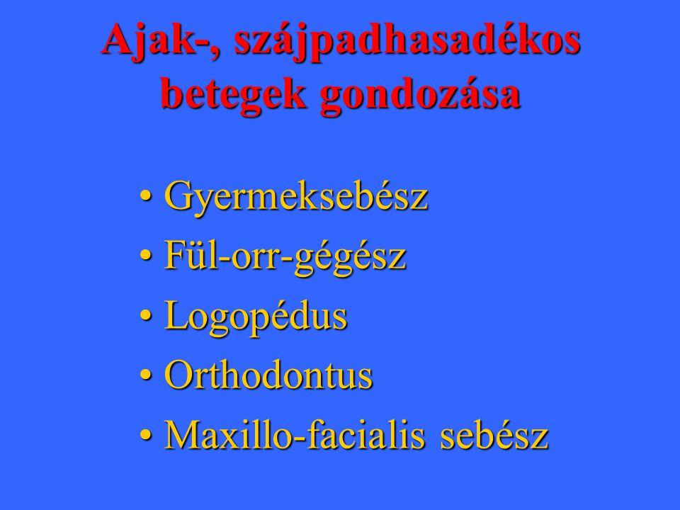 Ajak-, szájpadhasadékos betegek gondozása
