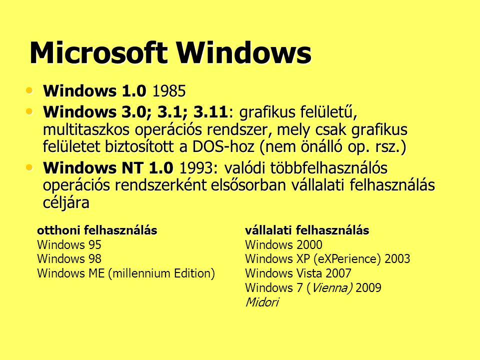 Microsoft Windows Windows 1.0 1985