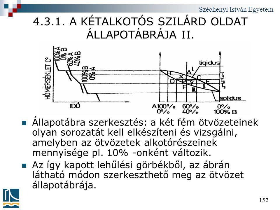 4.3.1. A KÉTALKOTÓS SZILÁRD OLDAT ÁLLAPOTÁBRÁJA II.