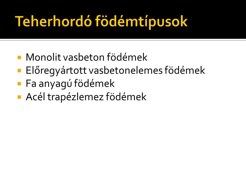 Teherhordó födémtípusok