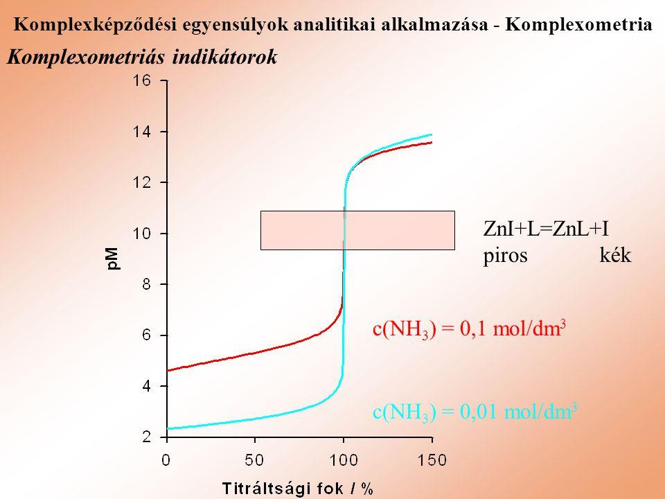 Komplexképződési egyensúlyok analitikai alkalmazása - Komplexometria