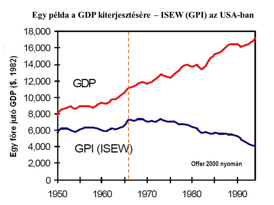 Egy példa a GDP kiterjesztésére – ISEW (GPI) az USA-ban
