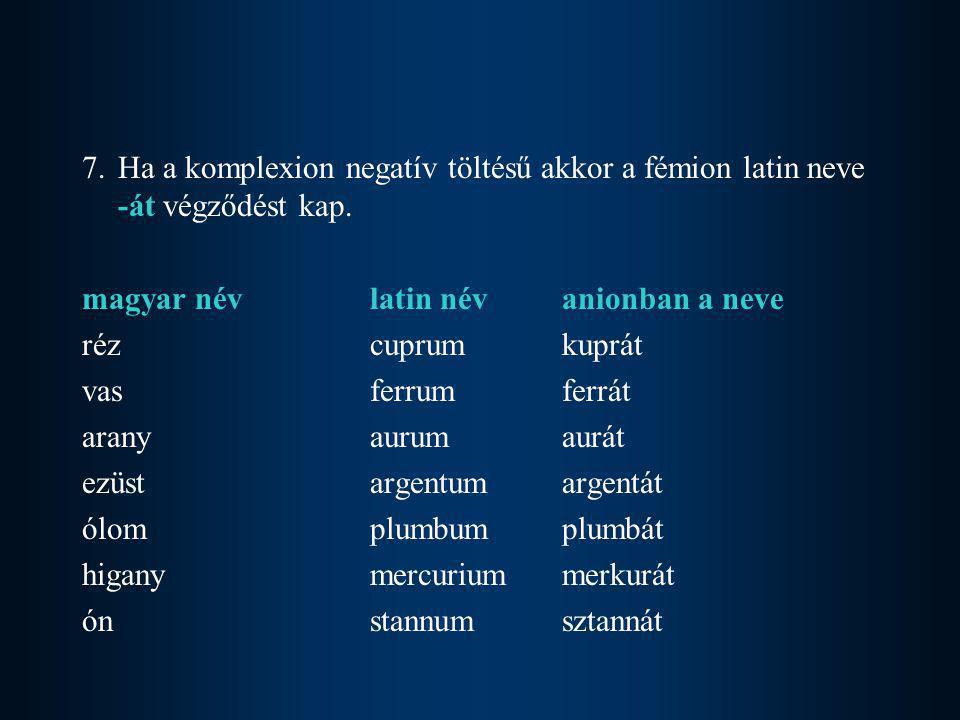 7. Ha a komplexion negatív töltésű akkor a fémion latin neve -át végződést kap.