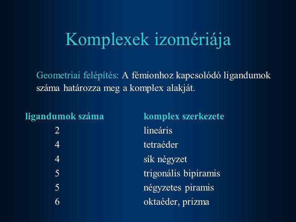 Komplexek izomériája Geometriai felépítés: A fémionhoz kapcsolódó ligandumok száma határozza meg a komplex alakját.