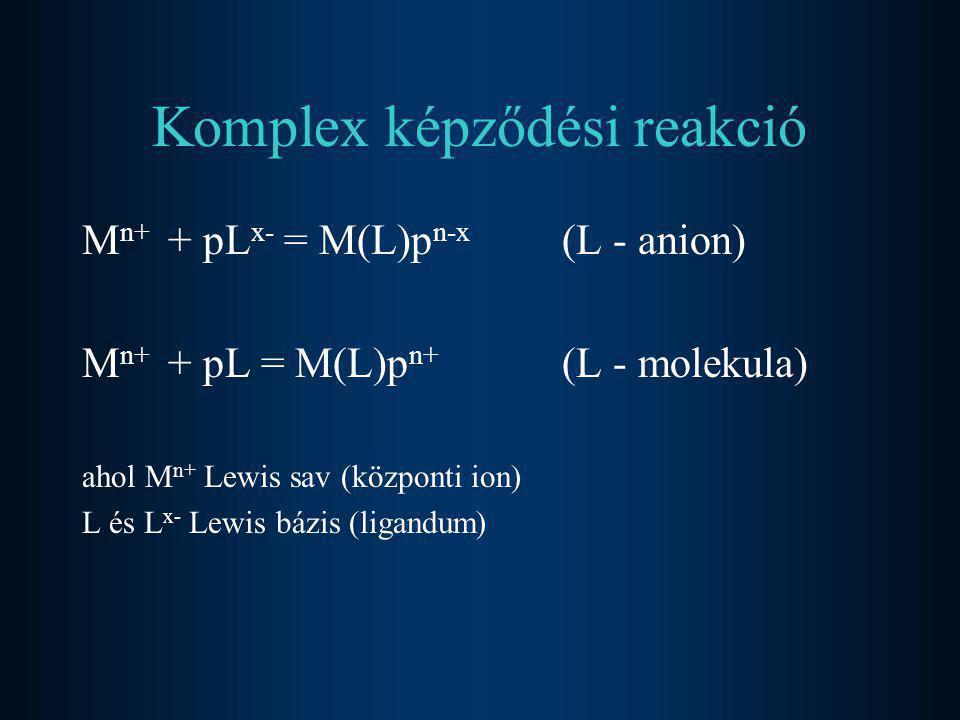 Komplex képződési reakció