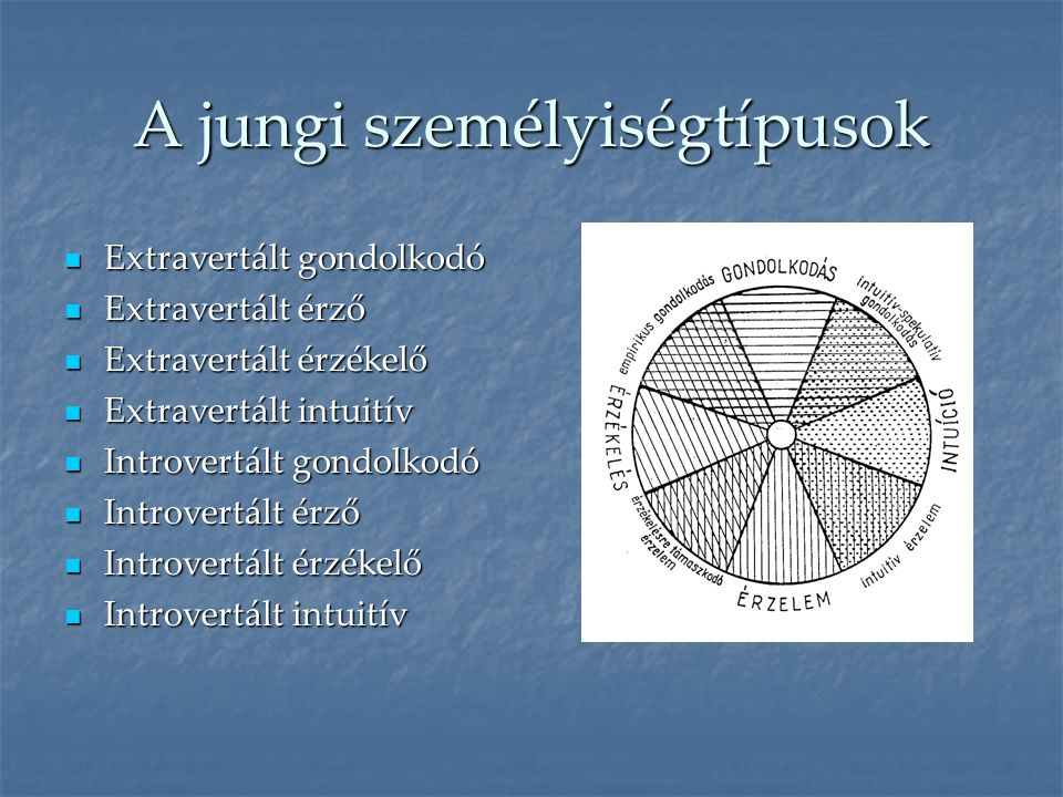 A jungi személyiségtípusok