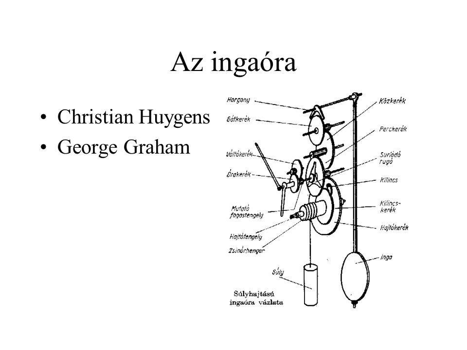Az ingaóra Christian Huygens George Graham