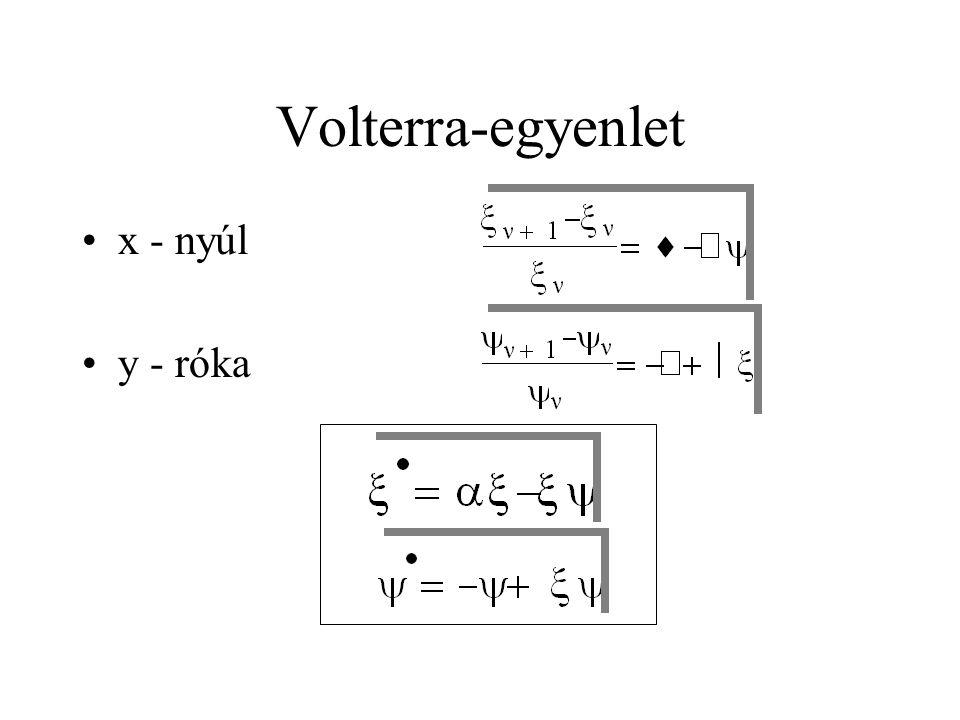 Volterra-egyenlet x - nyúl y - róka