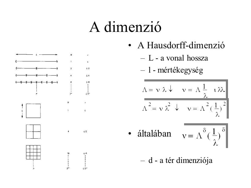 A dimenzió A Hausdorff-dimenzió általában L - a vonal hossza