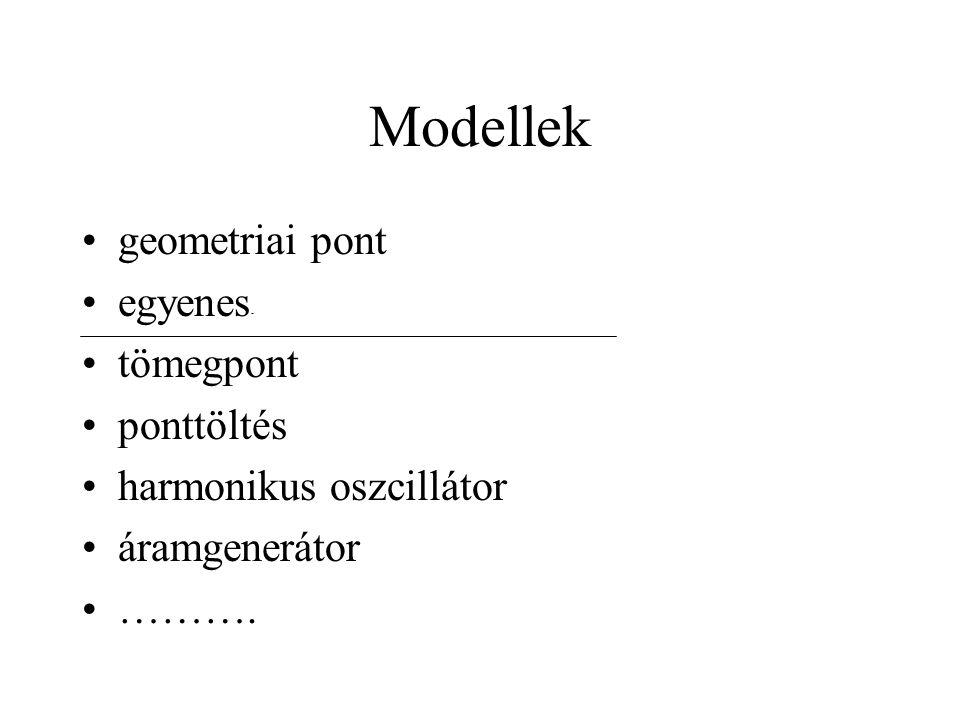 Modellek geometriai pont egyenes- tömegpont ponttöltés