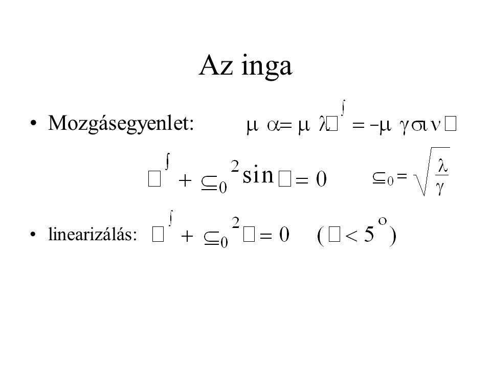 Az inga Mozgásegyenlet: linearizálás: