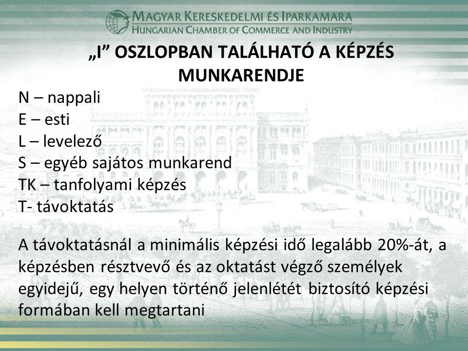 """""""I OSZLOPBAN TALÁLHATÓ A KÉPZÉS MUNKARENDJE"""