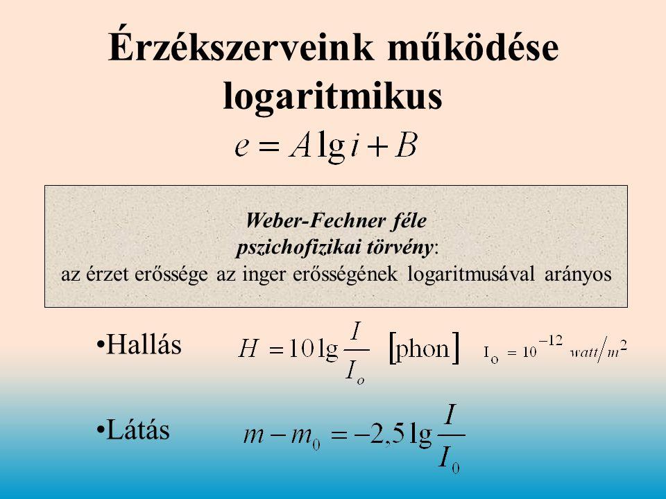 Érzékszerveink működése logaritmikus