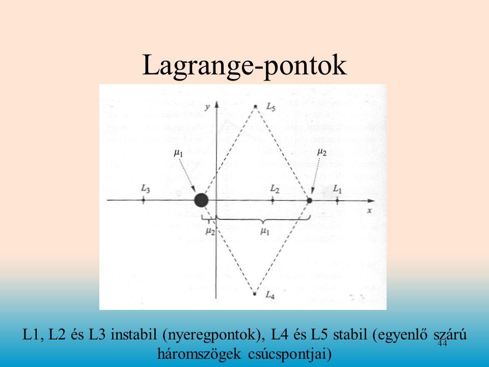 Lagrange-pontok L1, L2 és L3 instabil (nyeregpontok), L4 és L5 stabil (egyenlő szárú háromszögek csúcspontjai)