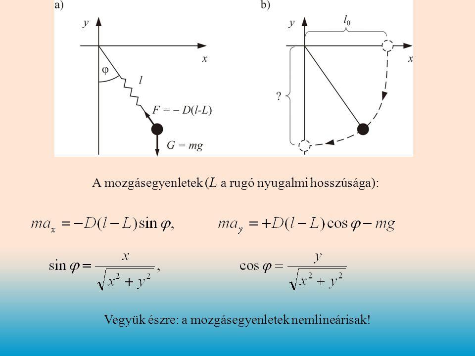 A mozgásegyenletek (L a rugó nyugalmi hosszúsága):