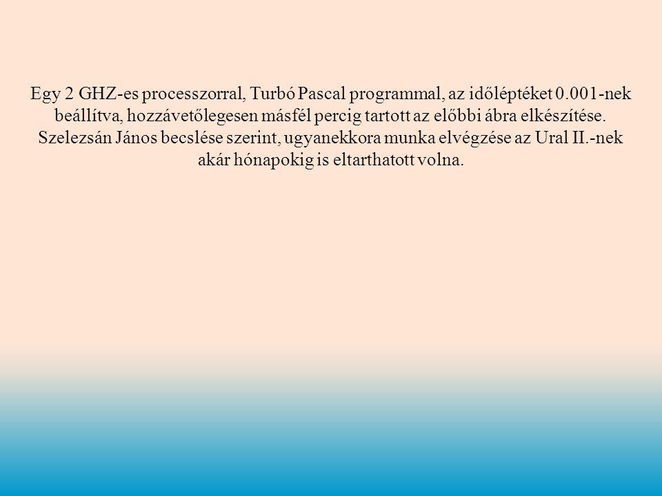 Egy 2 GHZ-es processzorral, Turbó Pascal programmal, az időléptéket 0