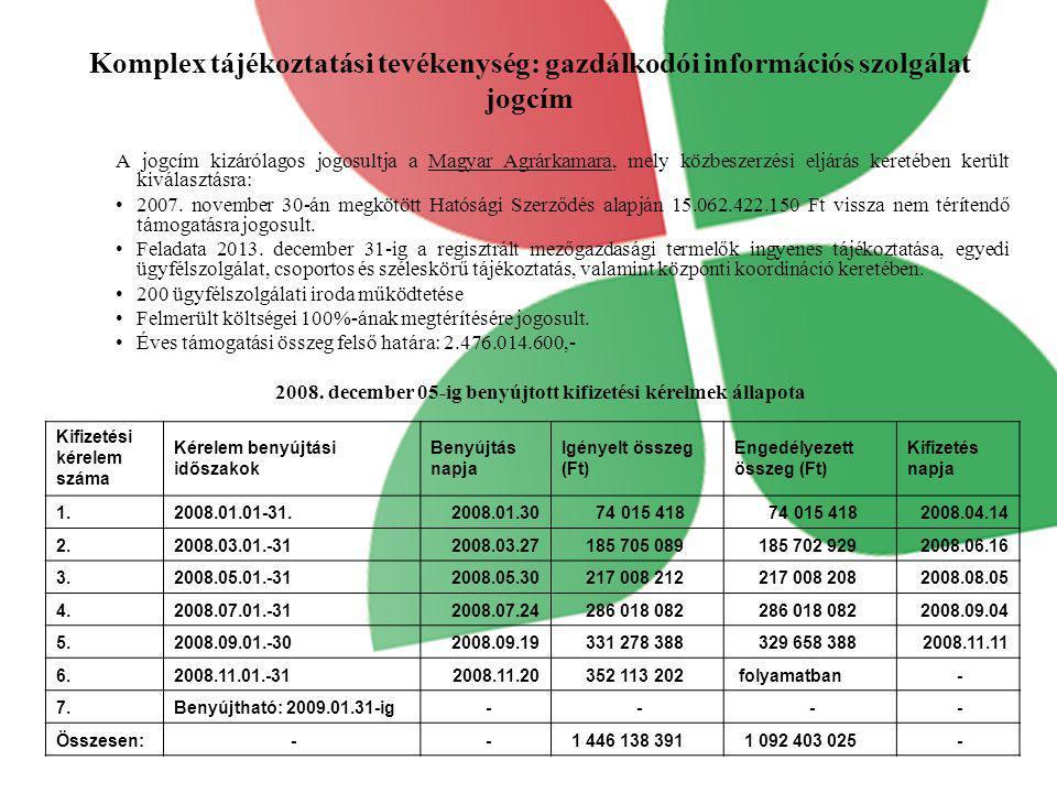 Komplex tájékoztatási tevékenység: gazdálkodói információs szolgálat jogcím