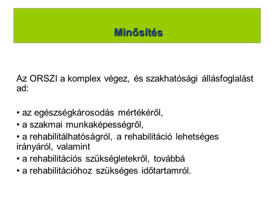 Minősítés Az ORSZI a komplex végez, és szakhatósági állásfoglalást ad: