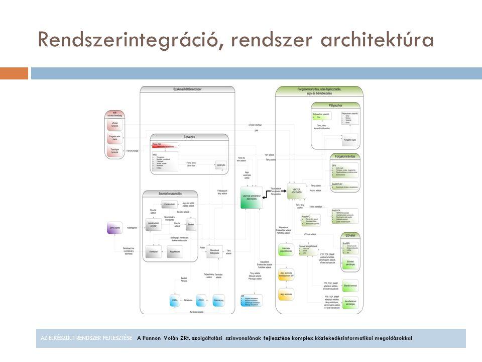 Rendszerintegráció, rendszer architektúra