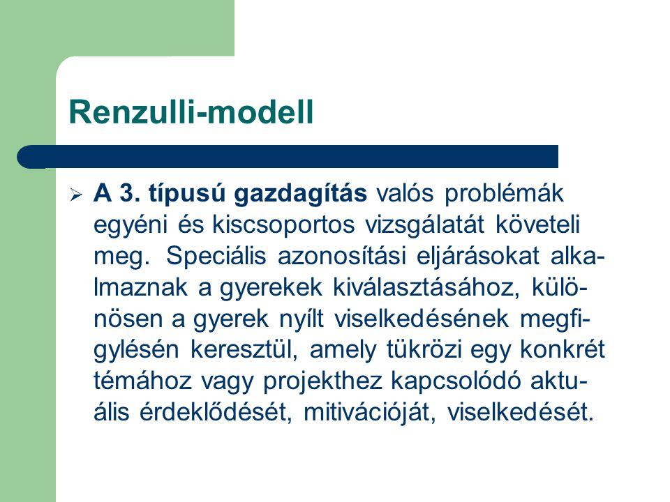 Renzulli-modell