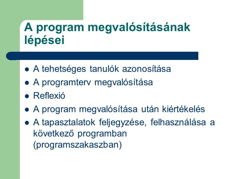 A program megvalósításának lépései