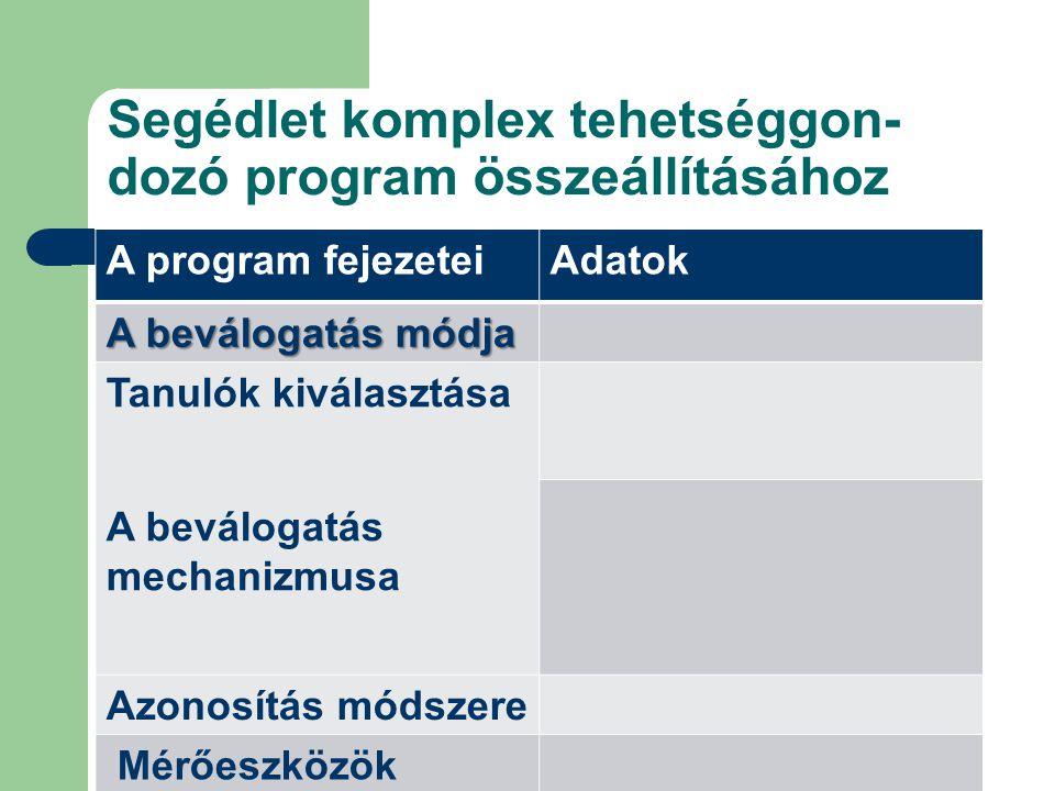 Segédlet komplex tehetséggon-dozó program összeállításához