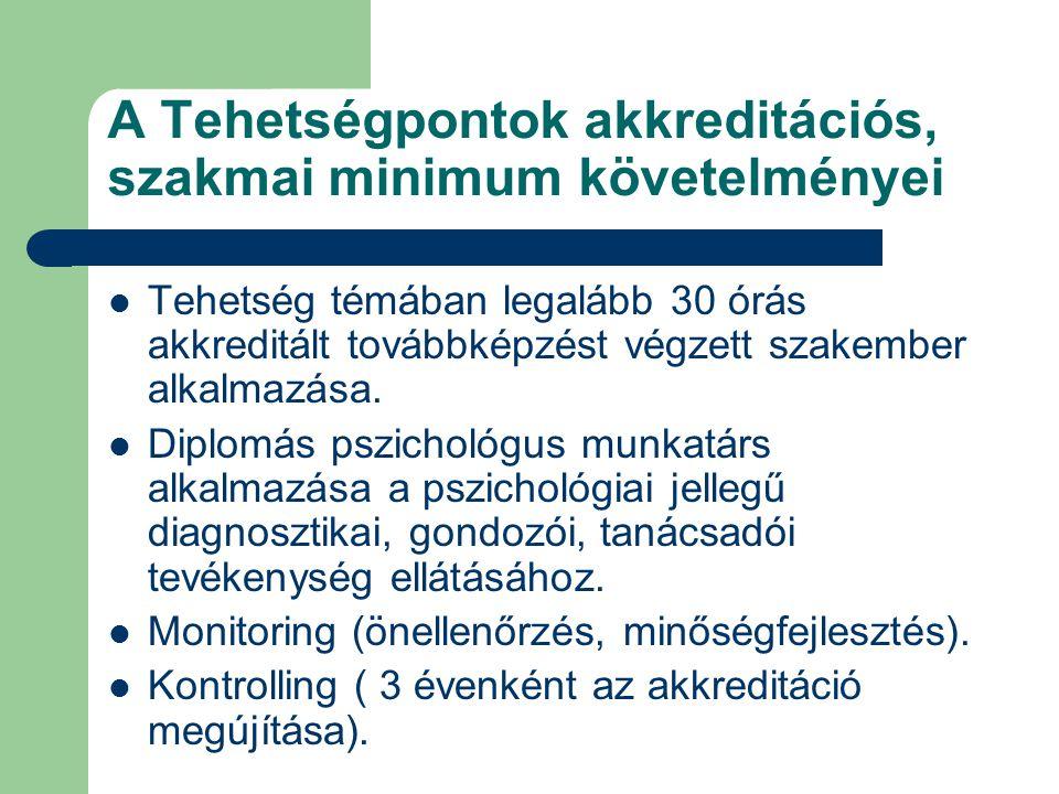 A Tehetségpontok akkreditációs, szakmai minimum követelményei