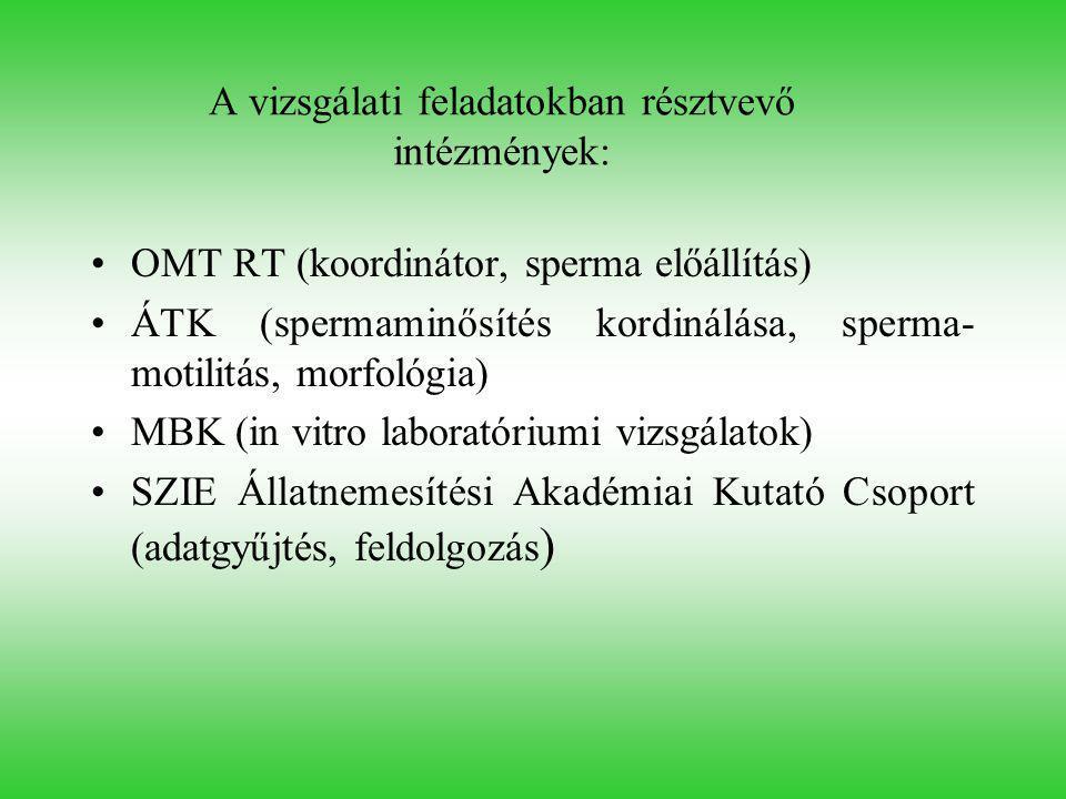 A vizsgálati feladatokban résztvevő intézmények: