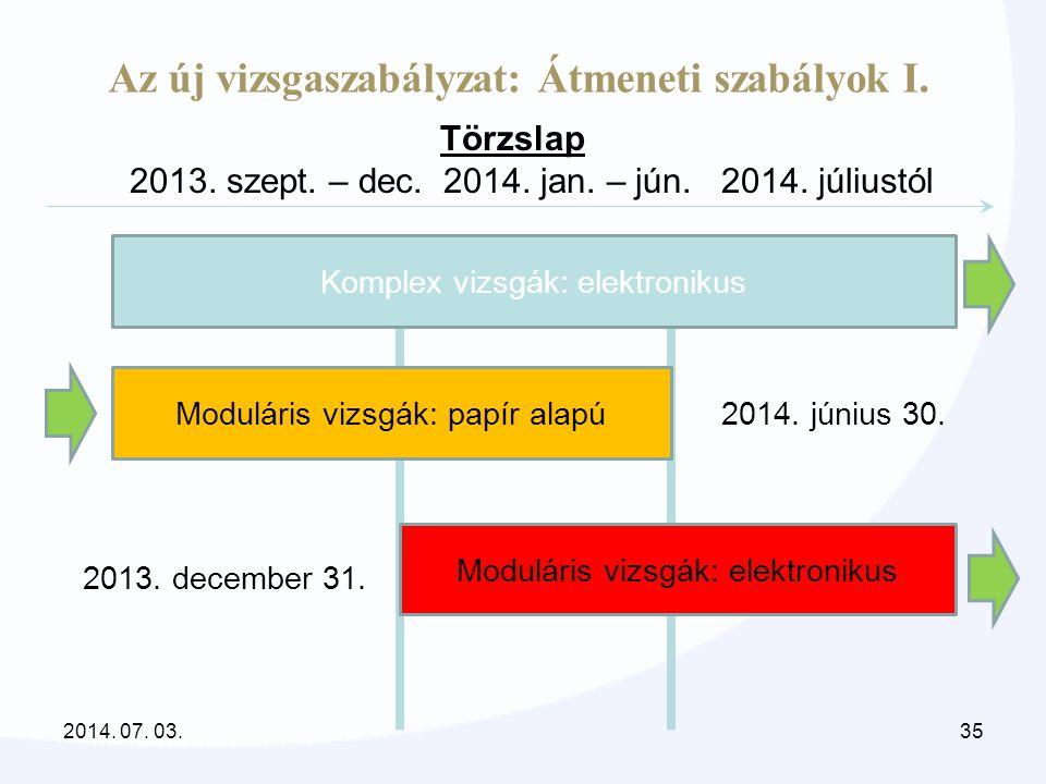 Az új vizsgaszabályzat: Átmeneti szabályok I.