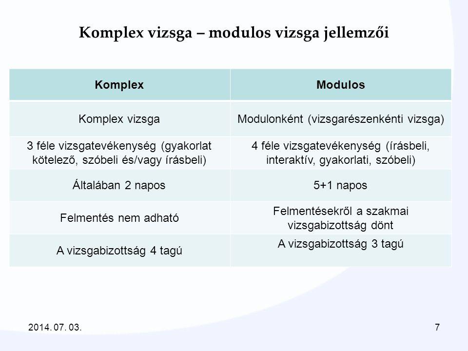 Komplex vizsga – modulos vizsga jellemzői