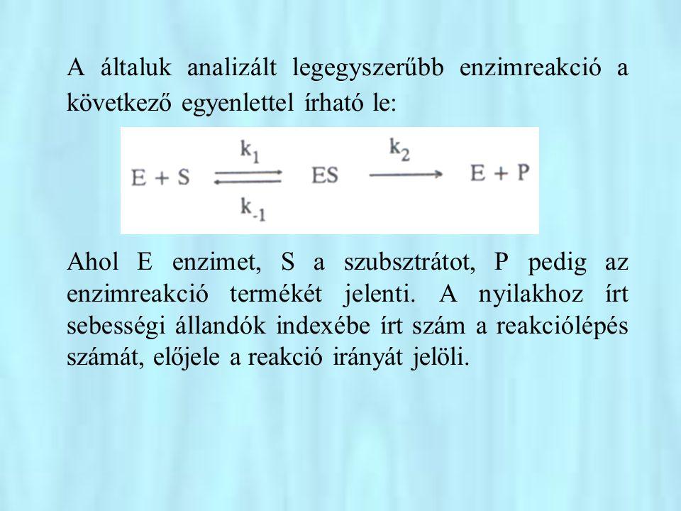 A általuk analizált legegyszerűbb enzimreakció a következő egyenlettel írható le: