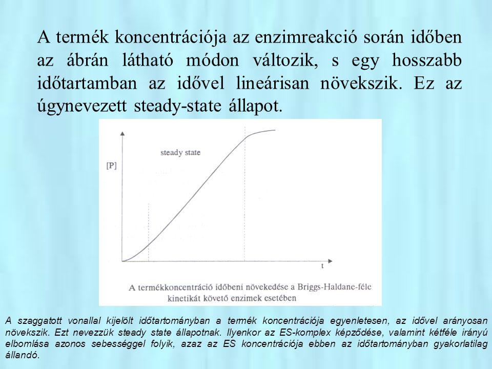 A termék koncentrációja az enzimreakció során időben az ábrán látható módon változik, s egy hosszabb időtartamban az idővel lineárisan növekszik. Ez az úgynevezett steady-state állapot.