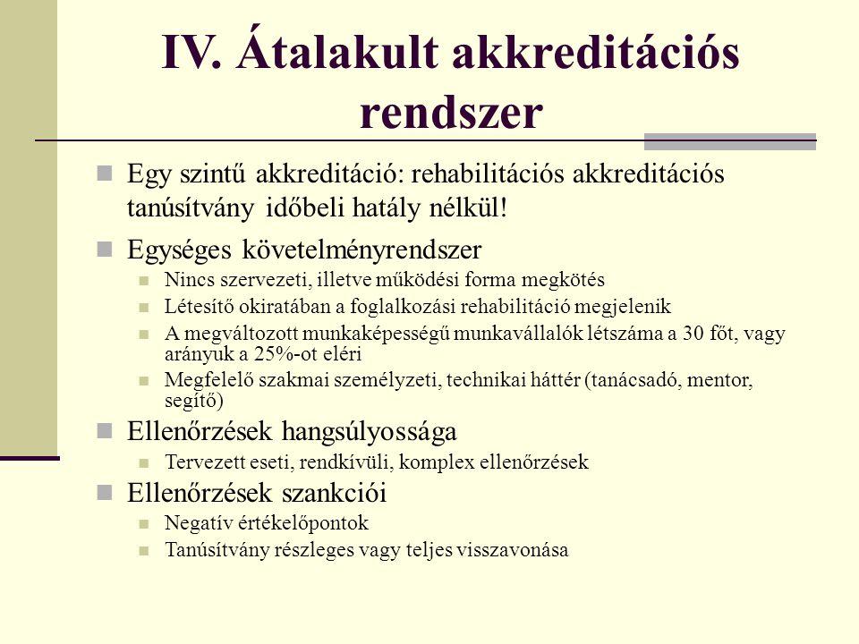 IV. Átalakult akkreditációs rendszer