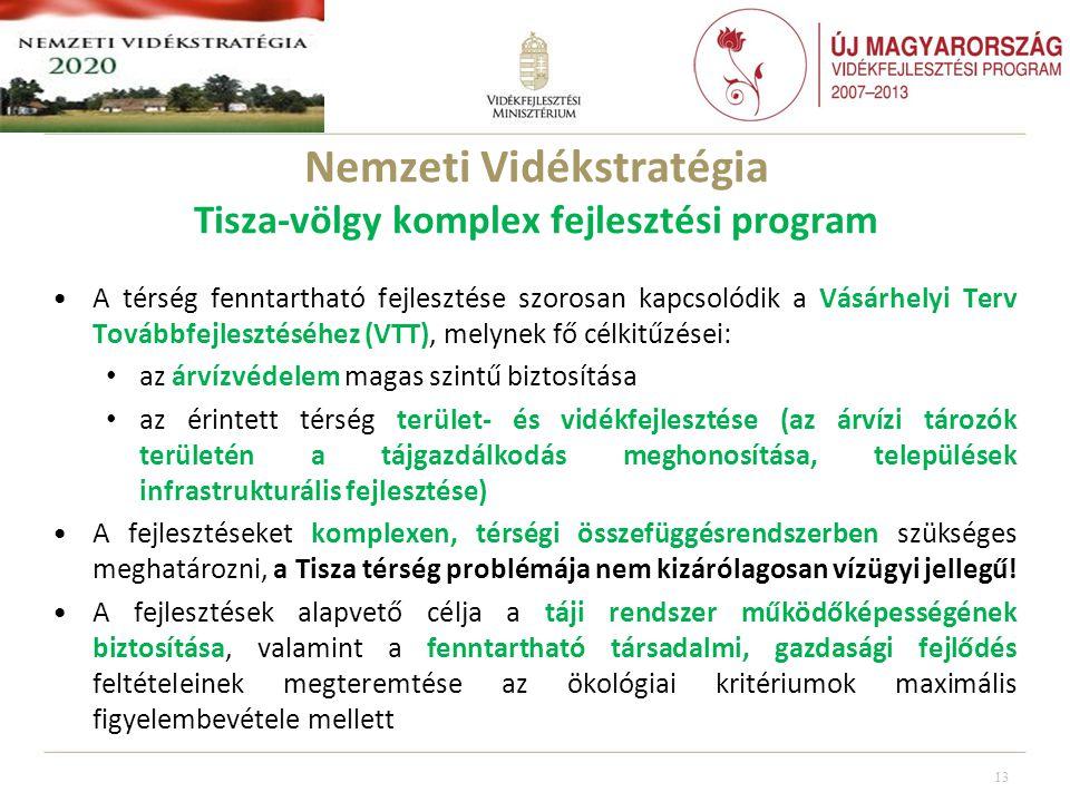 Nemzeti Vidékstratégia Tisza-völgy komplex fejlesztési program
