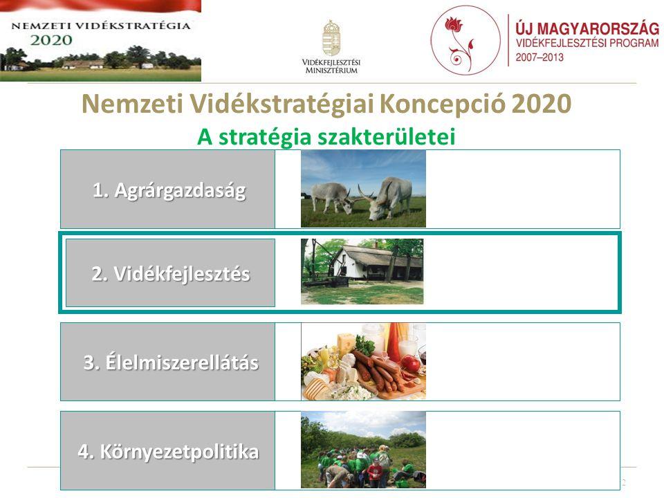 Nemzeti Vidékstratégiai Koncepció 2020 A stratégia szakterületei