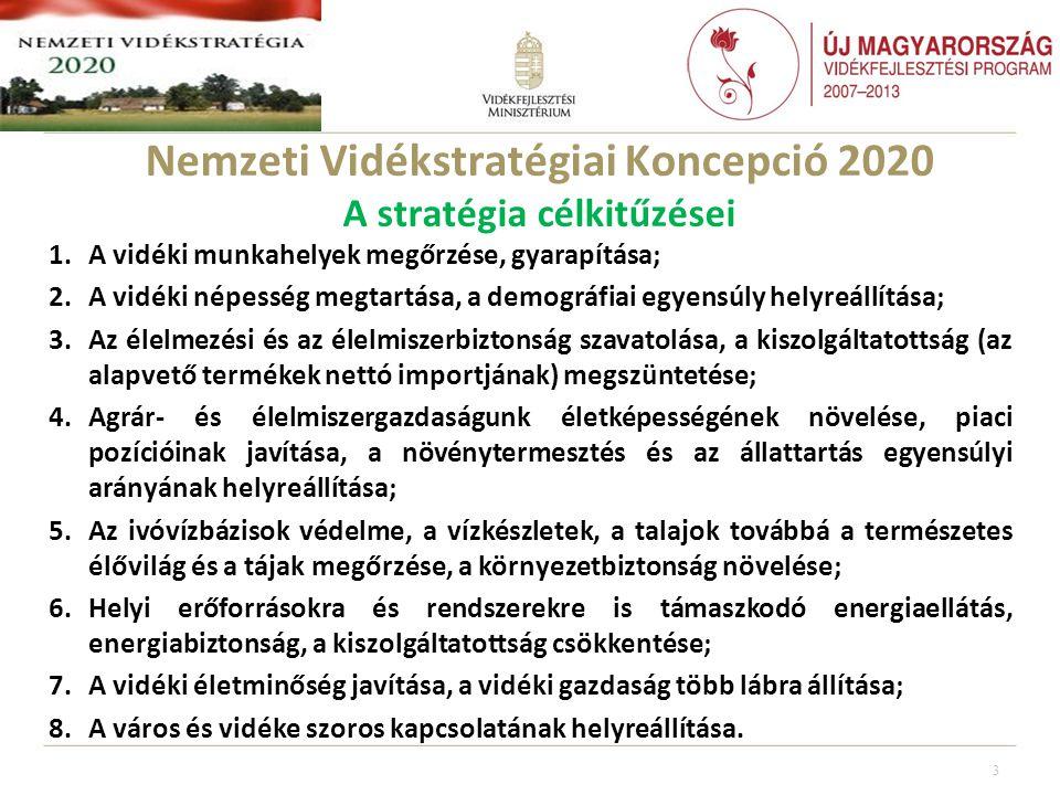 Nemzeti Vidékstratégiai Koncepció 2020 A stratégia célkitűzései