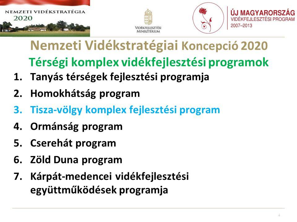 Nemzeti Vidékstratégiai Koncepció 2020 Térségi komplex vidékfejlesztési programok