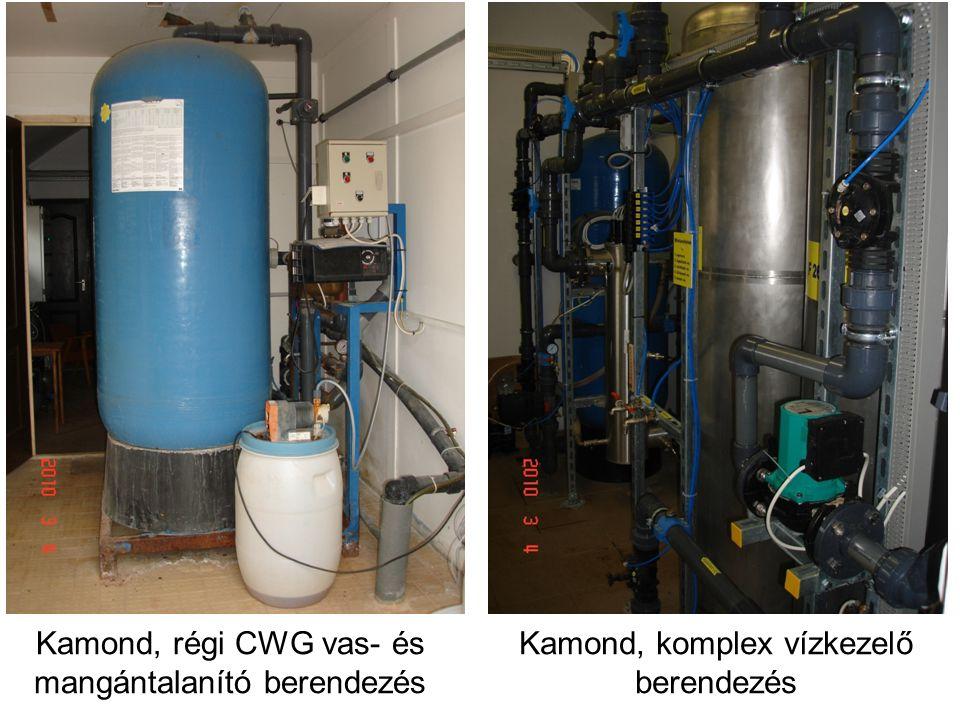 Kamond, régi CWG vas- és mangántalanító berendezés