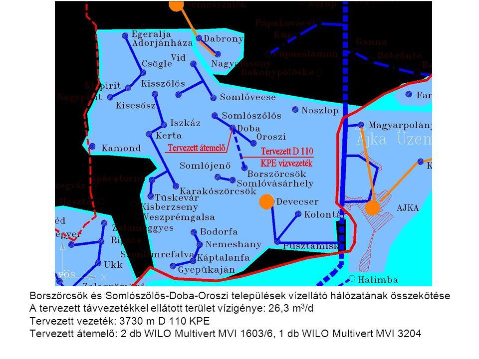 Borszörcsök és Somlószőlős-Doba-Oroszi települések vízellátó hálózatának összekötése
