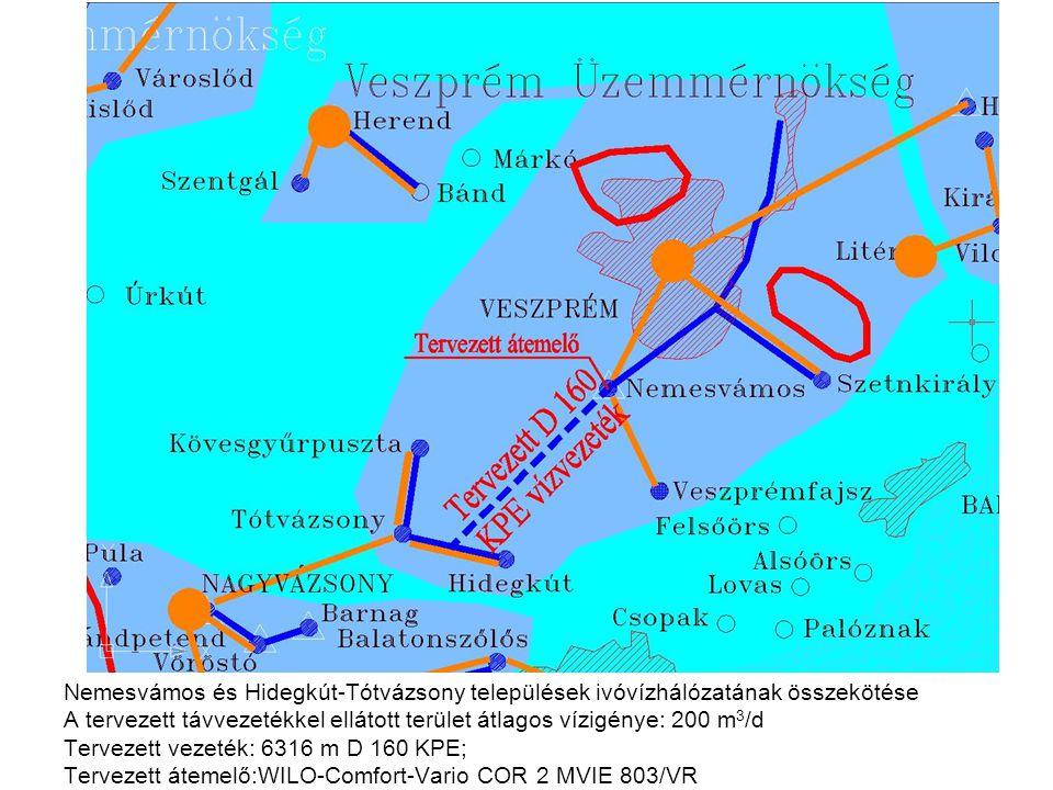 Nemesvámos és Hidegkút-Tótvázsony települések ivóvízhálózatának összekötése