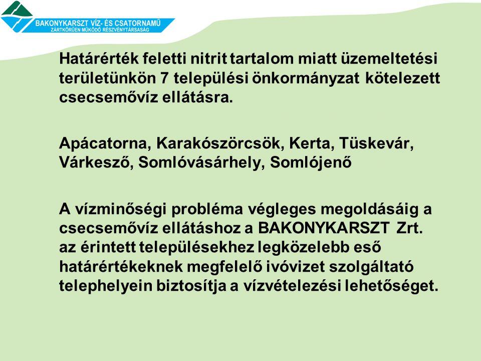 Határérték feletti nitrit tartalom miatt üzemeltetési területünkön 7 települési önkormányzat kötelezett csecsemővíz ellátásra.