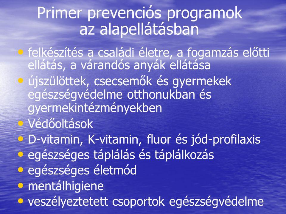 Primer prevenciós programok az alapellátásban