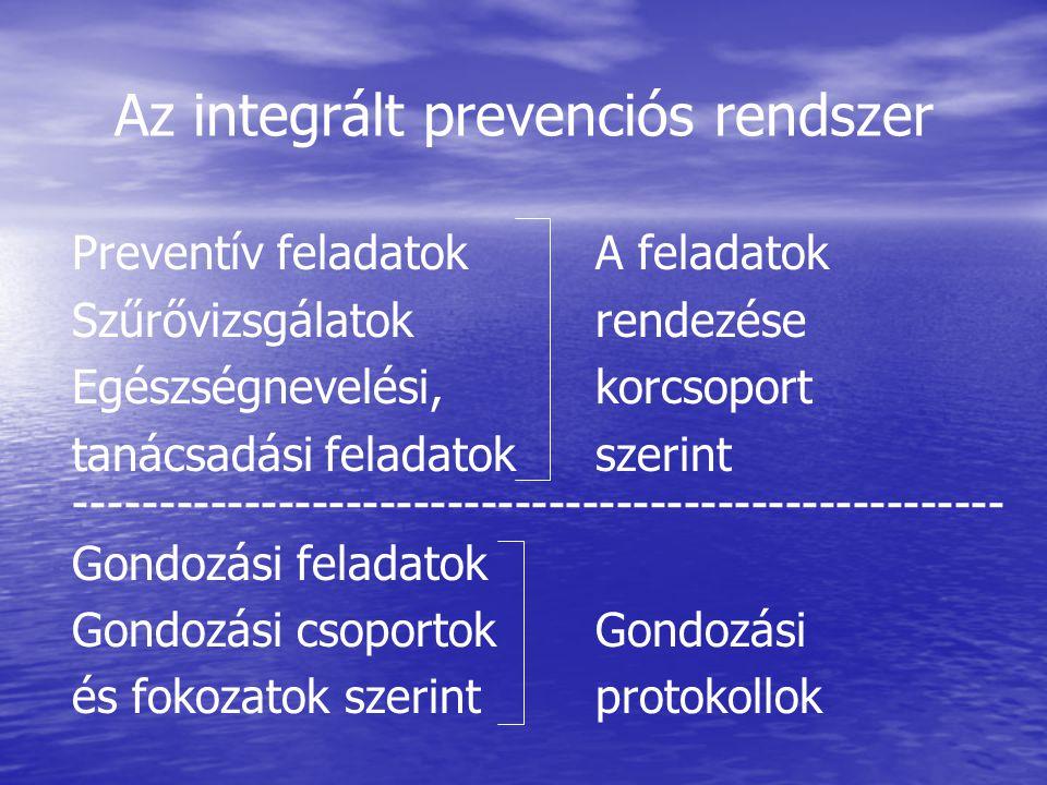 Az integrált prevenciós rendszer