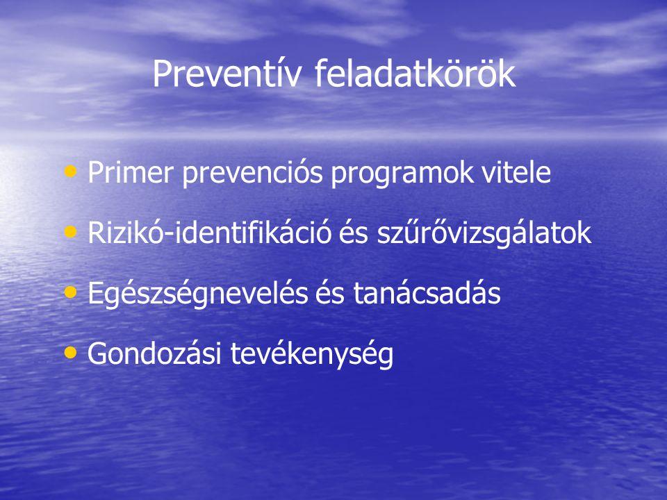 Preventív feladatkörök