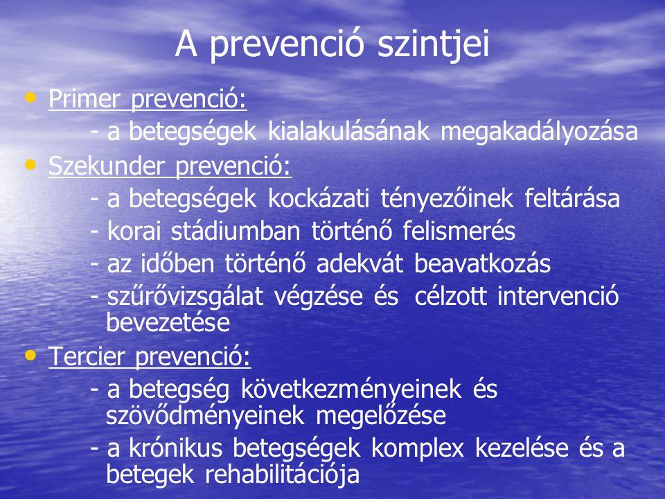 A prevenció szintjei Primer prevenció:
