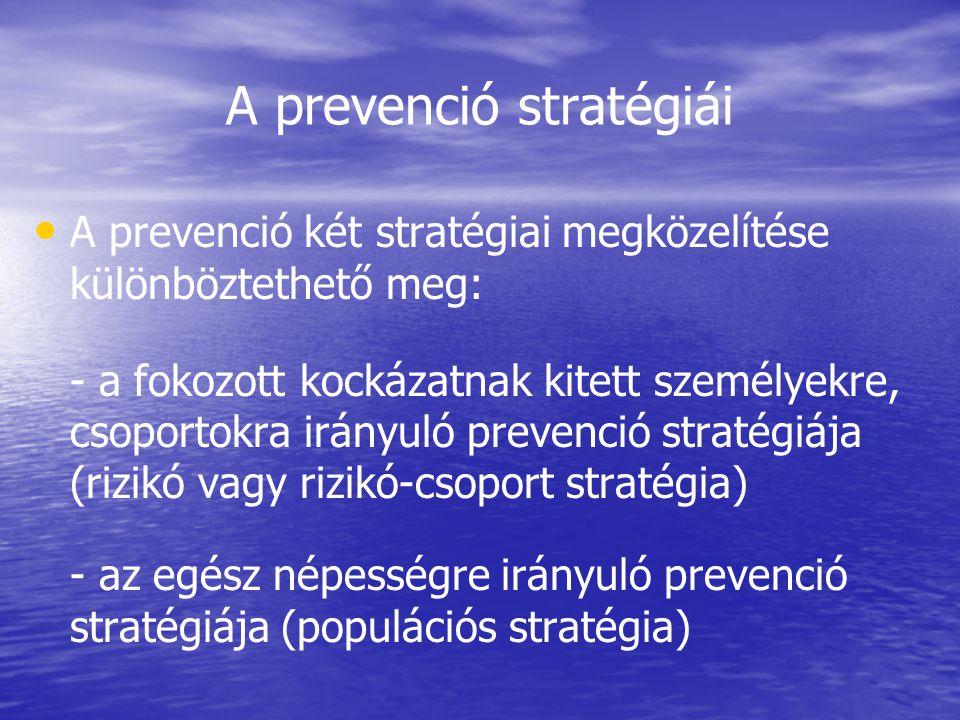 A prevenció stratégiái