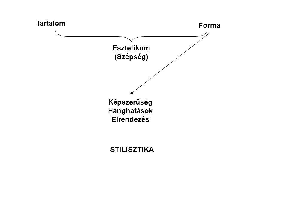 Tartalom Forma Esztétikum (Szépség) Képszerűség Hanghatások Elrendezés STILISZTIKA